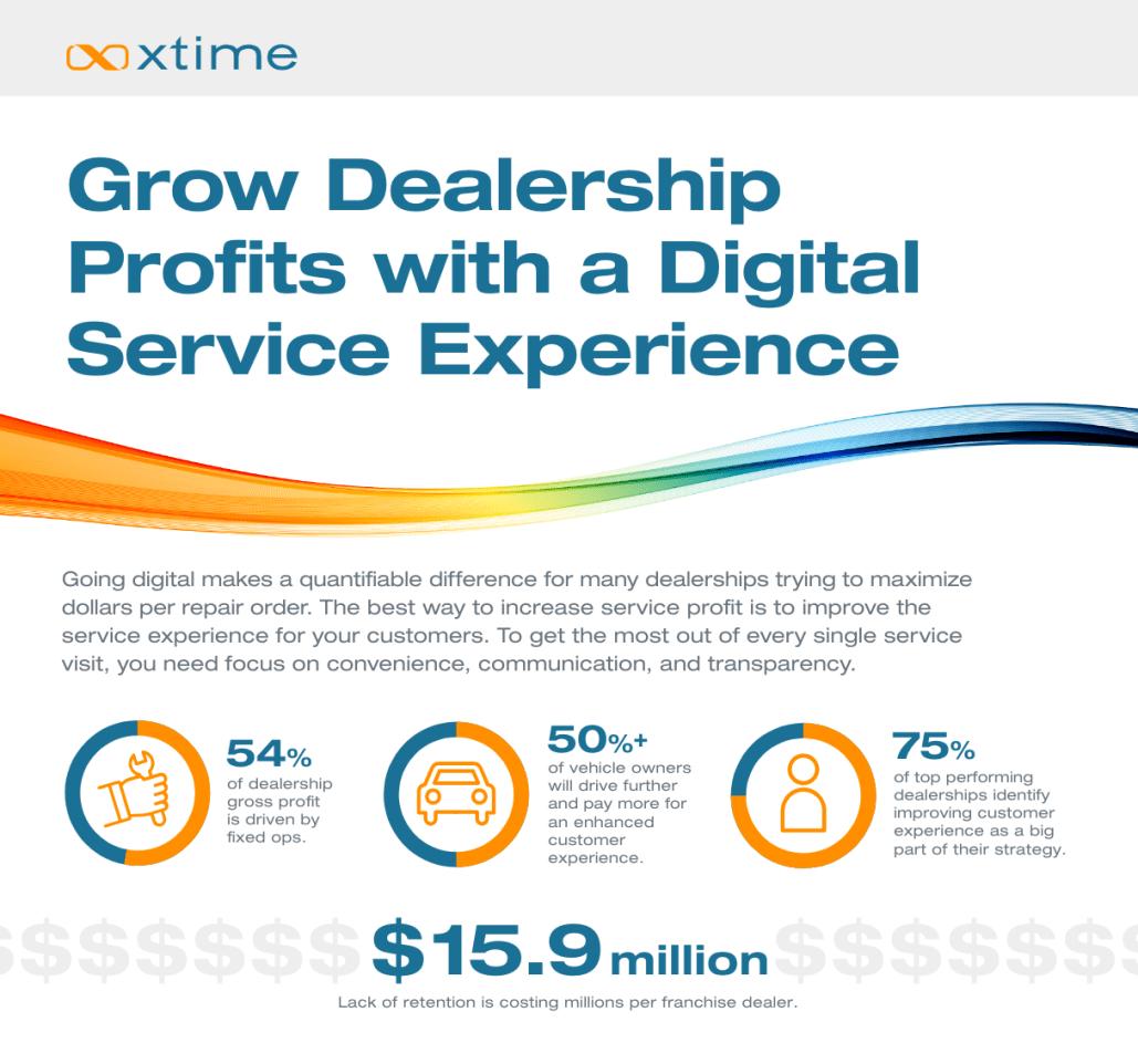grow-dealership-profits-info